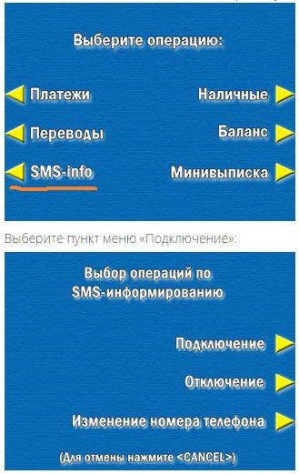 Подключение смс-информирования через банкомат Промсвязьбанка
