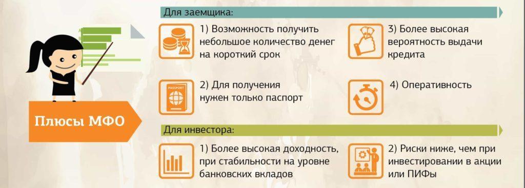 Займ 3000 рублей на карту онлайн